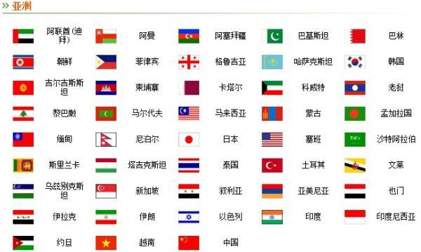 签证办理(亚洲、非洲、欧洲、美洲、大洋洲)